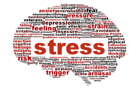 Dealing With Stress Effectively
