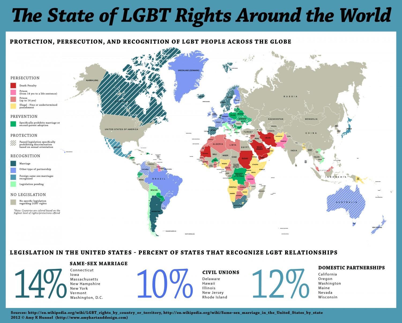 Around from gay news world